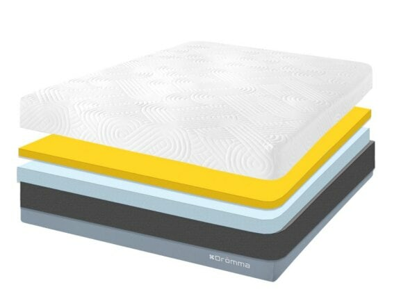 Dromma Bed Mattress Construction