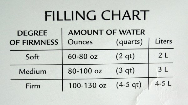 mediflow waterbase pillow filling chart