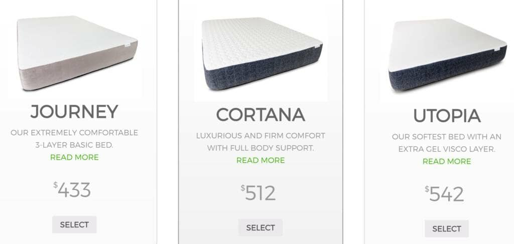 mattress prices
